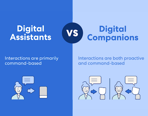 Digital Assistants vs Digital Companions: What's the Difference?